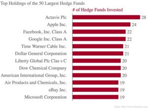 The Great Hedge Fund Heist by James Altucher – Traddr