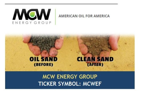 MCWEF: Cheaper oil for bigger gains!